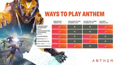 anthem_open_beta_dates_and_times.jpg