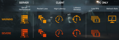 battlefield 4 packet loss and latency icons explained.png