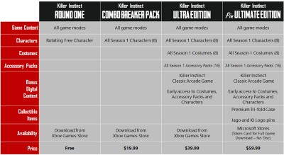 Xbox-One-Killer-Instinct-Pricing-Guide.jpg