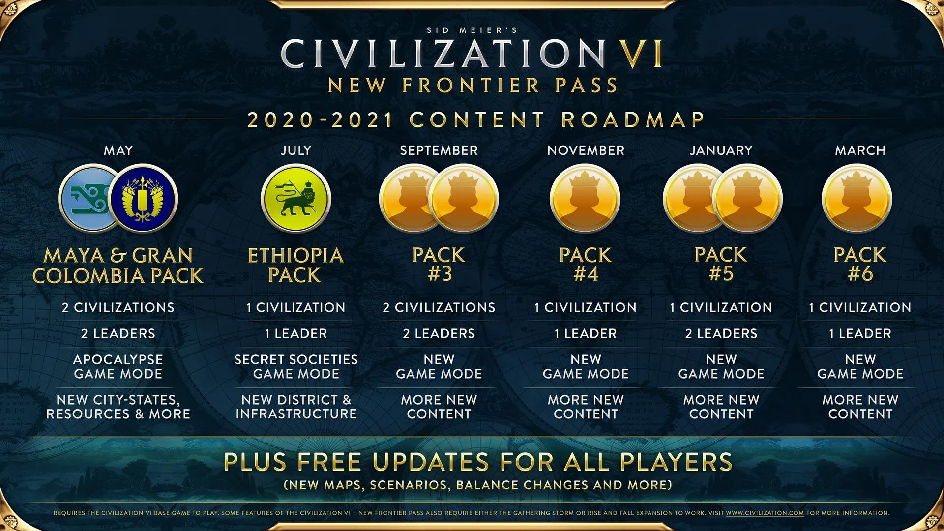 Civilization VI - New Frontier Pass Roadmap (Release Dates)