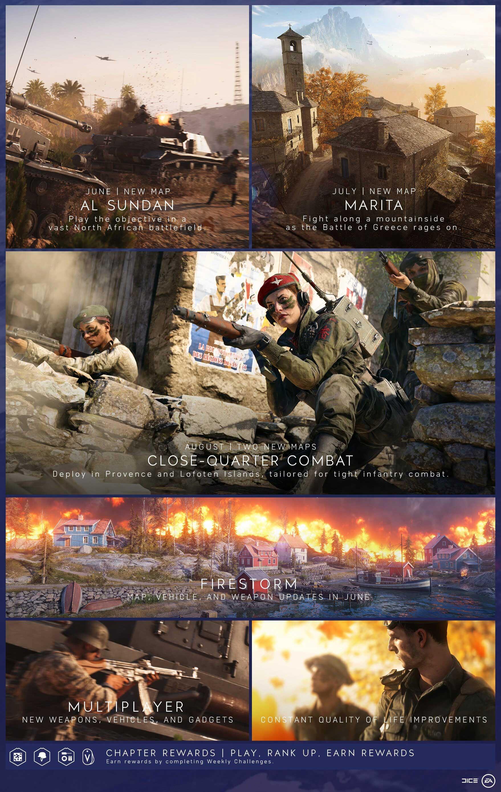 Battlefield V Chapter 4
