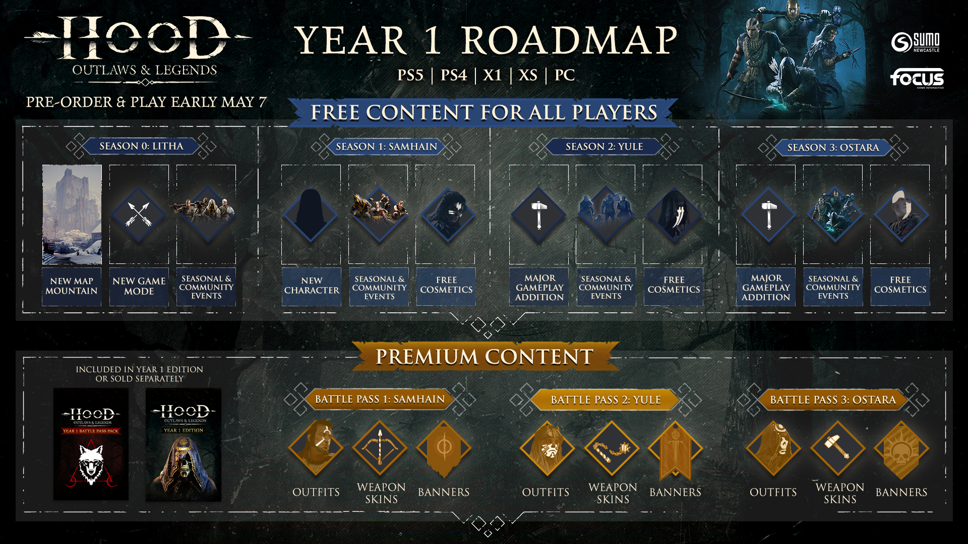 Hood: Outlaws & Legends Year 1 Content Roadmap