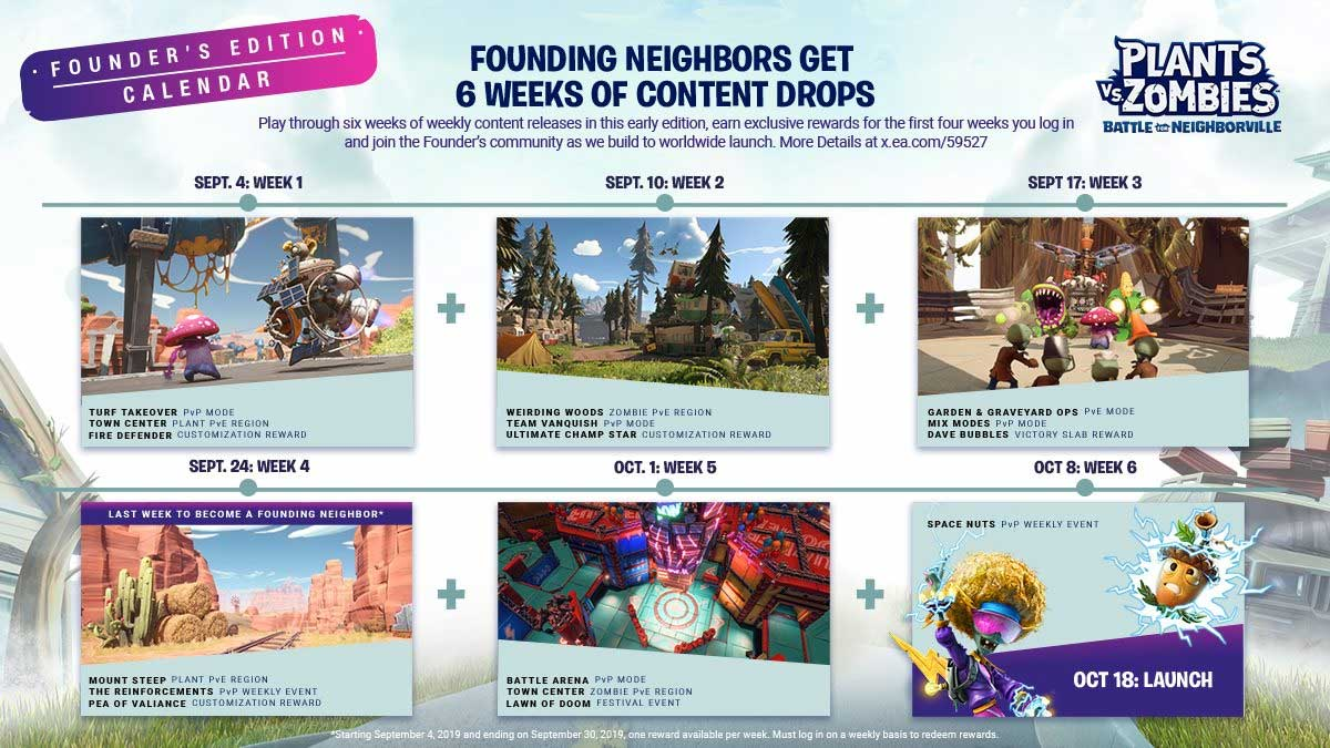 Plants vs. Zombies: Battle for Neighborville Founder's Edition Calendar
