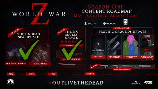 World War Z Seaon One DLC Content Roadmap