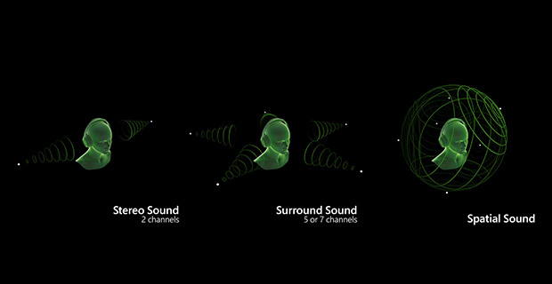 Experience Xbox Games With Windows Sonic And Dolby Atmos Spatial Sound