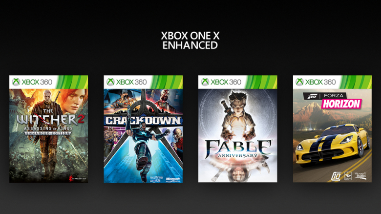 Xbox One X Enhanced Xbox 360 Games