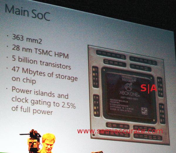First Xbox One Schematics SoC, GPU, CPU, Audio - Xbox One